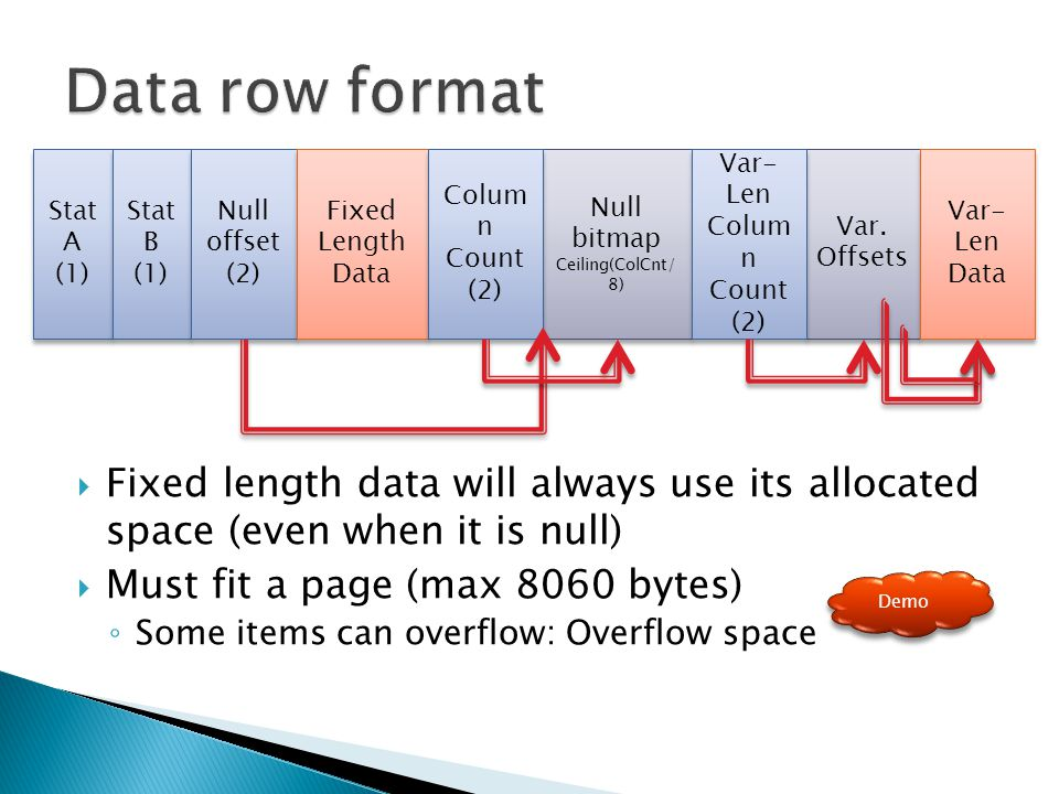  Fixed length data will always use its allocated space (even when it is null)  Must fit a page (max 8060 bytes) ◦ Some items can overflow: Overflow