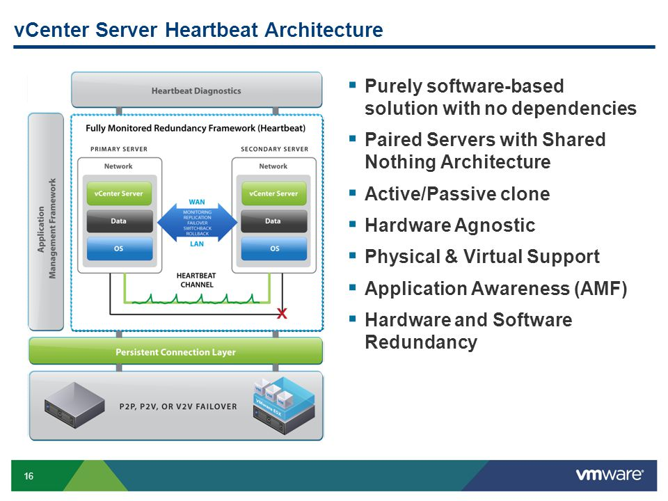 16 vCenter Server Heartbeat Architecture  Purely software-based solution with no dependencies  Paired Servers with Shared Nothing Architecture  Active/Passive clone  Hardware Agnostic  Physical & Virtual Support  Application Awareness (AMF)  Hardware and Software Redundancy