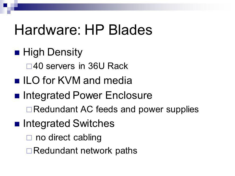 Hardware: HP Blades High Density  40 servers in 36U Rack ILO for KVM and media Integrated Power Enclosure  Redundant AC feeds and power supplies Integrated Switches  no direct cabling  Redundant network paths