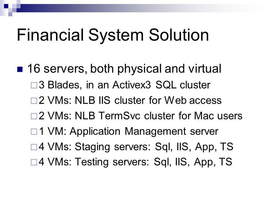 Financial System Solution 16 servers, both physical and virtual  3 Blades, in an Activex3 SQL cluster  2 VMs: NLB IIS cluster for Web access  2 VMs: NLB TermSvc cluster for Mac users  1 VM: Application Management server  4 VMs: Staging servers: Sql, IIS, App, TS  4 VMs: Testing servers: Sql, IIS, App, TS