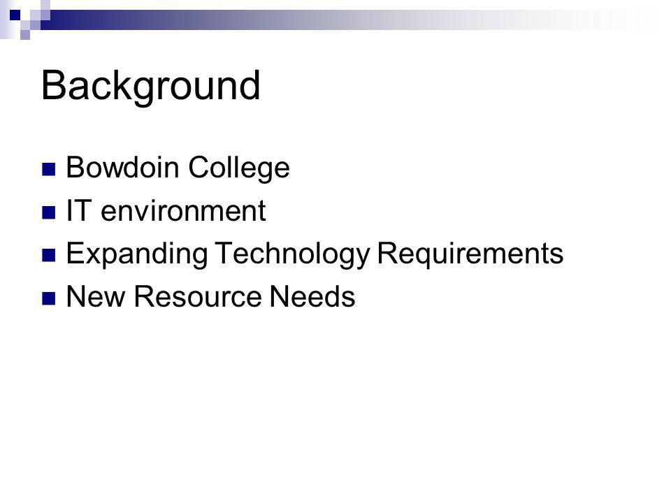 Background Bowdoin College IT environment Expanding Technology Requirements New Resource Needs