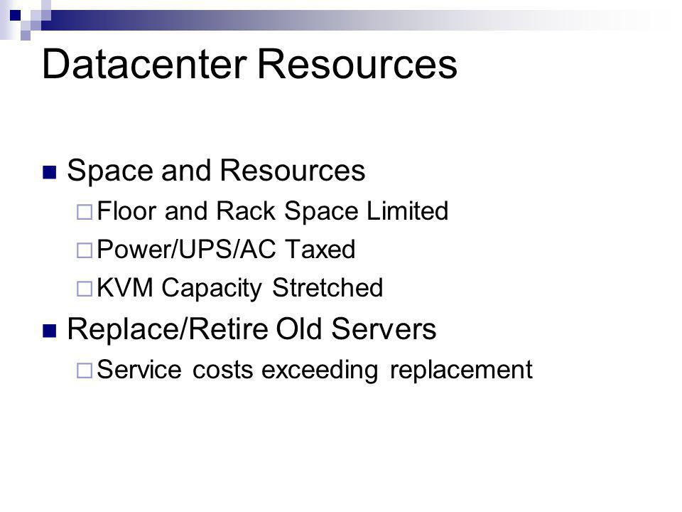 Datacenter Resources Space and Resources  Floor and Rack Space Limited  Power/UPS/AC Taxed  KVM Capacity Stretched Replace/Retire Old Servers  Service costs exceeding replacement