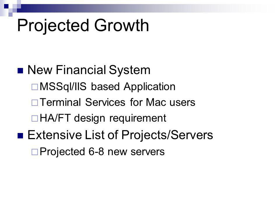Projected Growth New Financial System  MSSql/IIS based Application  Terminal Services for Mac users  HA/FT design requirement Extensive List of Projects/Servers  Projected 6-8 new servers