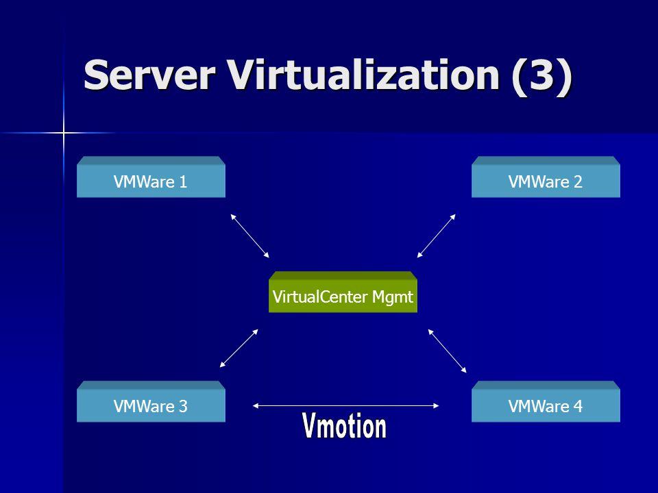 Server Virtualization (3) VMWare 1 VMWare 3VMWare 4 VMWare 2 VirtualCenter Mgmt