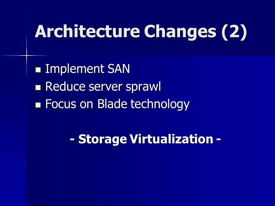 Architecture Changes (2) Implement SAN Implement SAN Reduce server sprawl Reduce server sprawl Focus on Blade technology Focus on Blade technology - Storage Virtualization -