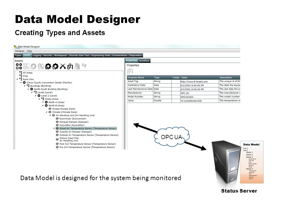 Data Model Designer Creating Types and Assets Status Server OPC UA Data Model is designed for the system being monitored
