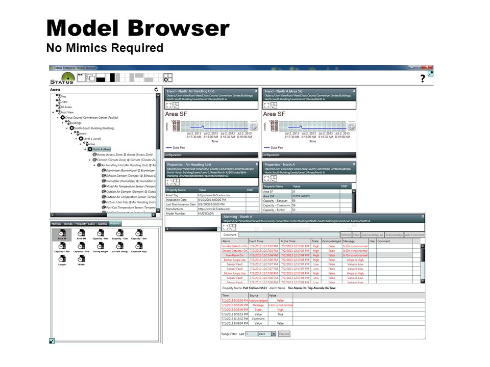 Model Browser No Mimics Required