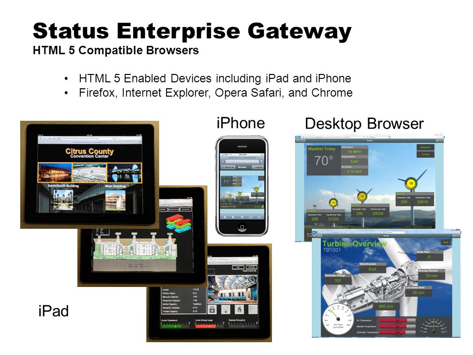 Status Enterprise Gateway HTML 5 Compatible Browsers HTML 5 Enabled Devices including iPad and iPhone Firefox, Internet Explorer, Opera Safari, and Chrome iPad Desktop Browser iPhone