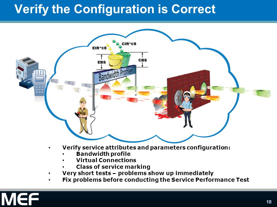 10 Verify service attributes and parameters configuration: Bandwidth profile Virtual Connections Class of service marking Very short tests – problems show up immediately Fix problems before conducting the Service Performance Test Verify the Configuration is Correct