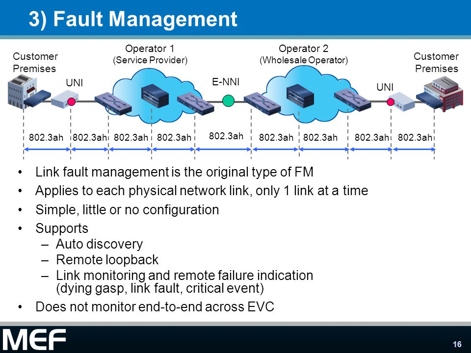 16 3) Fault Management Customer Premises Operator 2 (Wholesale Operator) Customer Premises E-NNI UNI 802.3ah Link fault management is the original type of FM Applies to each physical network link, only 1 link at a time Simple, little or no configuration Supports –Auto discovery –Remote loopback –Link monitoring and remote failure indication (dying gasp, link fault, critical event) Does not monitor end-to-end across EVC 802.3ah Operator 1 (Service Provider)