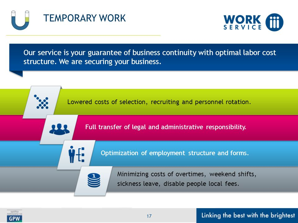 TEMPORARY WORK 17 Lowered costs of selection, recruiting and personnel rotation. Full transfer of legal and administrative responsibility. Optimizatio