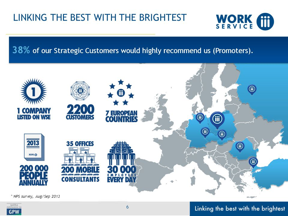 6 LINKING THE BEST WITH THE BRIGHTEST 38% of our Strategic Customers would highly recommend us (Promoters). * NPS survey, Aug/Sep 2013