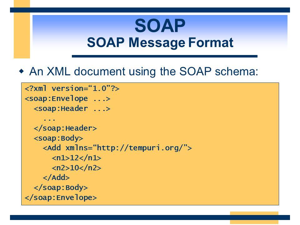 SOAP Message SOAP Envelope SOAP Header SOAP Body Message Name & Data Headers XML-encoded SOAP message name & data contains SOAP message name Individua