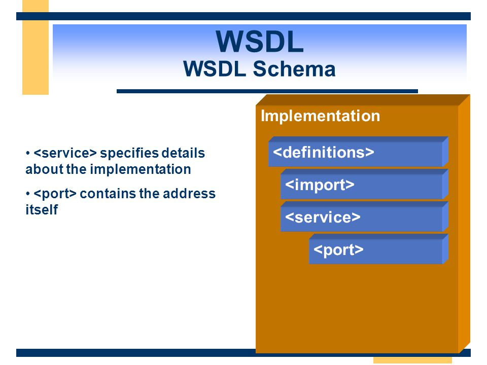 WSDL WSDL Schema Interface are root node of WSDL allows other entities for inclusion are data definitions - xsd defines parameters of a Web Service fu