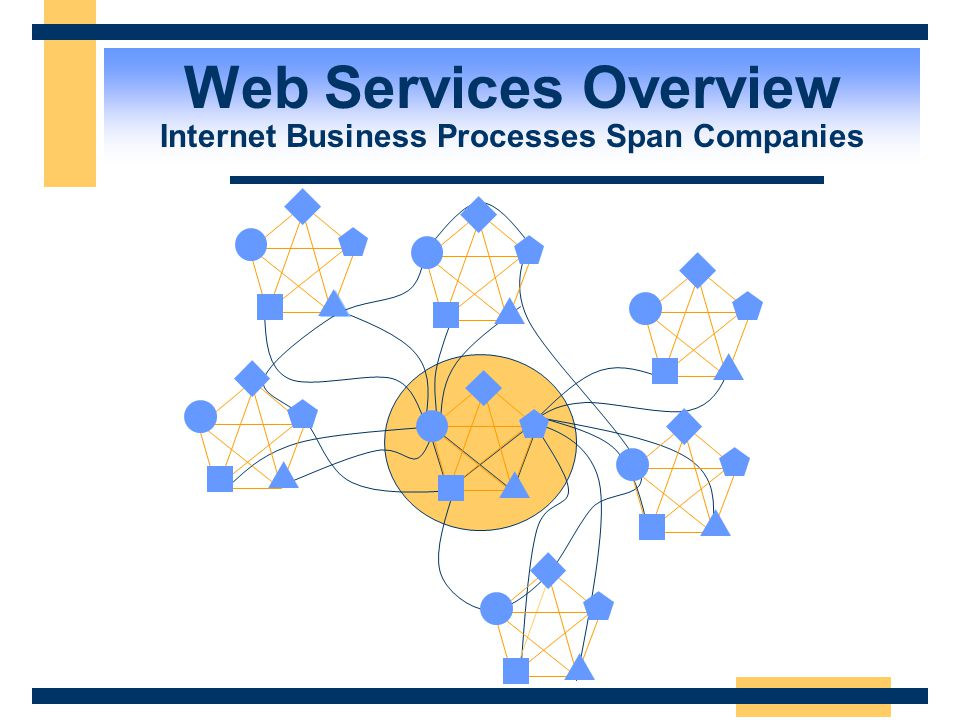 Web Services Overview Business Today  CEO challenges Revamp customer service Overhaul supply chain Speed up the decision process  CIO challenges Reo