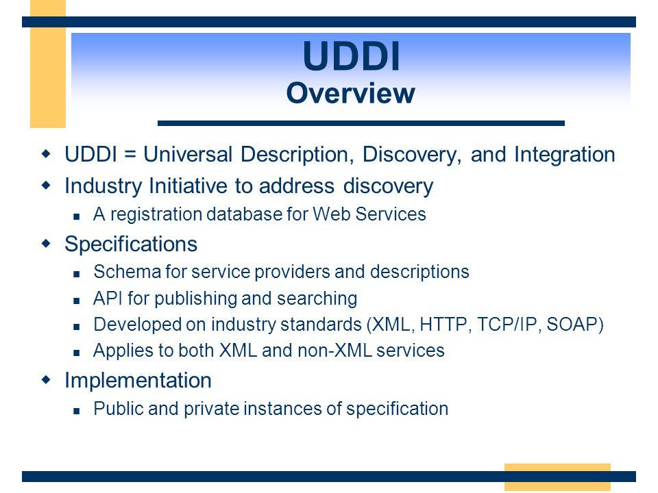WSDL Example  Demo: MyHello service on db.gsu.edu http://db.gsu.edu:8080/hello-jaxrpc/hello?WSDL