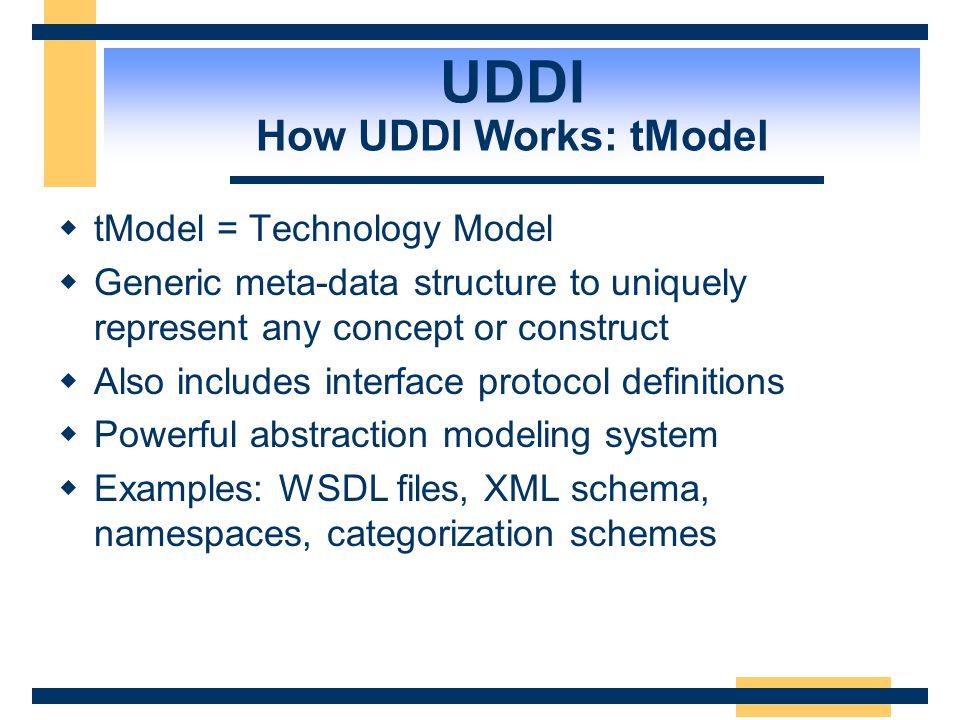 UDDI UDDI Schema InterfaceImplementation