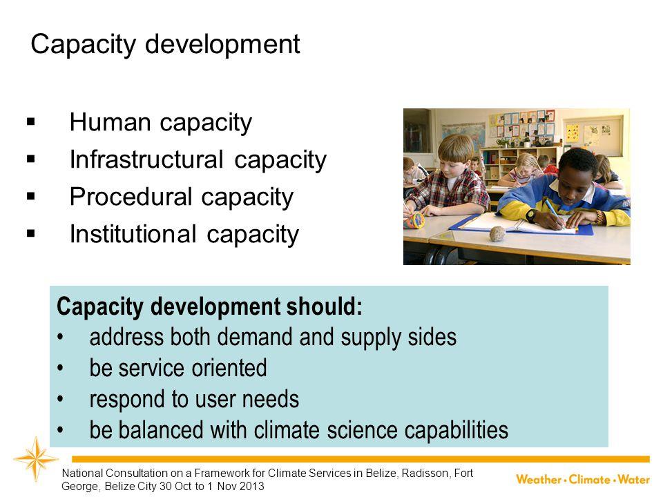 Capacity development  Human capacity  Infrastructural capacity  Procedural capacity  Institutional capacity Capacity development should: address b