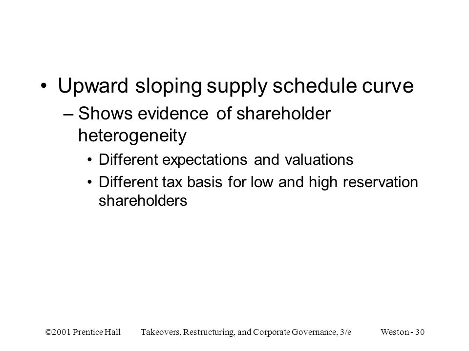 ©2001 Prentice Hall Takeovers, Restructuring, and Corporate Governance, 3/e Weston - 30 Upward sloping supply schedule curve –Shows evidence of shareholder heterogeneity Different expectations and valuations Different tax basis for low and high reservation shareholders