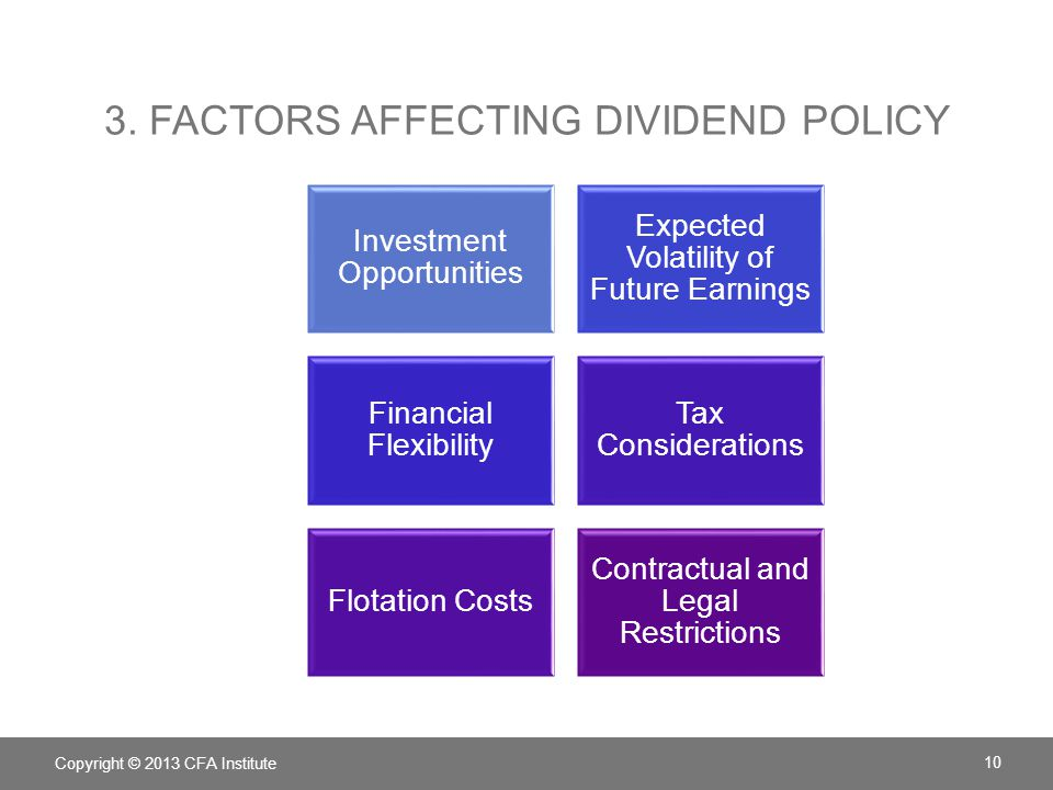 3. FACTORS AFFECTING DIVIDEND POLICY Investment Opportunities Expected Volatility of Future Earnings Financial Flexibility Tax Considerations Flotatio
