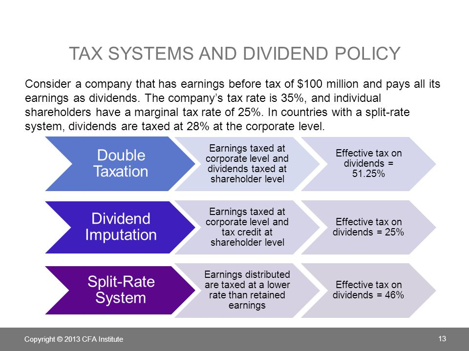 TAX SYSTEMS AND DIVIDEND POLICY Consider a company that has earnings before tax of $100 million and pays all its earnings as dividends.