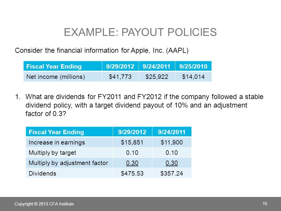 EXAMPLE: PAYOUT POLICIES Consider the financial information for Apple, Inc. (AAPL) 1.What are dividends for FY2011 and FY2012 if the company followed