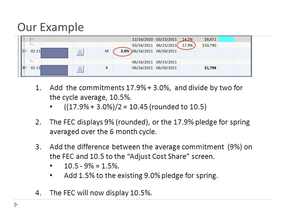 Our Example 1.Add the commitments 17.9% + 3.0%, and divide by two for the cycle average, 10.5%.