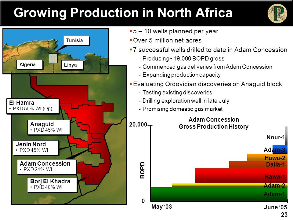 23  5 – 10 wells planned per year  Over 5 million net acres  7 successful wells drilled to date in Adam Concession Producing ~19,000 BOPD gross C