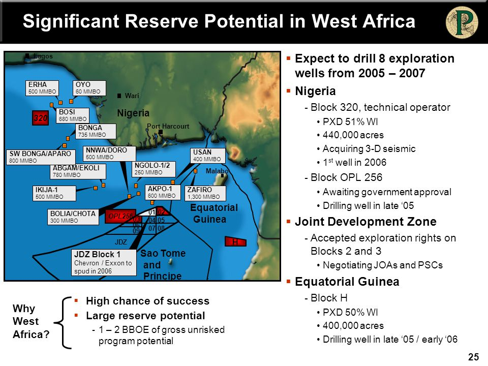 25  Expect to drill 8 exploration wells from 2005 – 2007  Nigeria Block 320, technical operator PXD 51% WI 440,000 acres Acquiring 3-D seismic 1 st