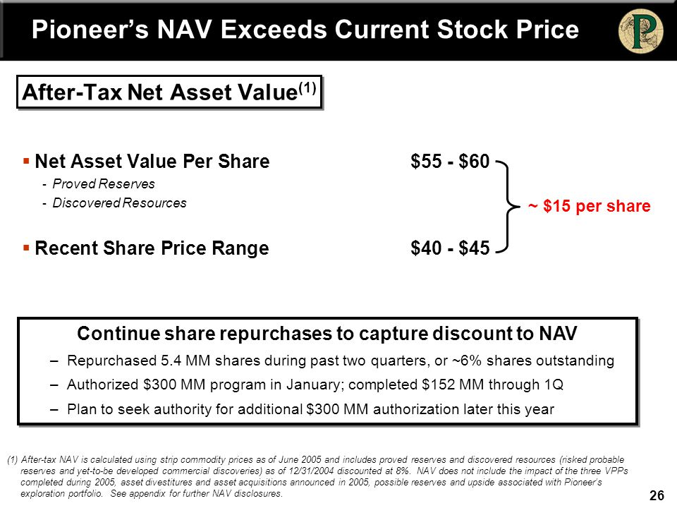 26 Pioneer's NAV Exceeds Current Stock Price After-Tax Net Asset Value (1)  Net Asset Value Per Share$55 - $60 ­Proved Reserves ­Discovered Resources  Recent Share Price Range $40 - $45 ~ $15 per share Continue share repurchases to capture discount to NAV –Repurchased 5.4 MM shares during past two quarters, or ~6% shares outstanding –Authorized $300 MM program in January; completed $152 MM through 1Q –Plan to seek authority for additional $300 MM authorization later this year Continue share repurchases to capture discount to NAV –Repurchased 5.4 MM shares during past two quarters, or ~6% shares outstanding –Authorized $300 MM program in January; completed $152 MM through 1Q –Plan to seek authority for additional $300 MM authorization later this year (1) After-tax NAV is calculated using strip commodity prices as of June 2005 and includes proved reserves and discovered resources (risked probable reserves and yet-to-be developed commercial discoveries) as of 12/31/2004 discounted at 8%.