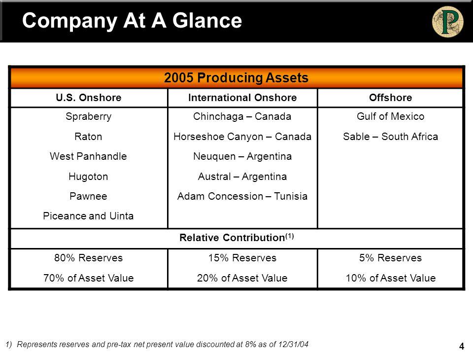 4 Company At A Glance 2005 Producing Assets U.S. OnshoreInternational OnshoreOffshore SpraberryChinchaga – CanadaGulf of Mexico RatonHorseshoe Canyon