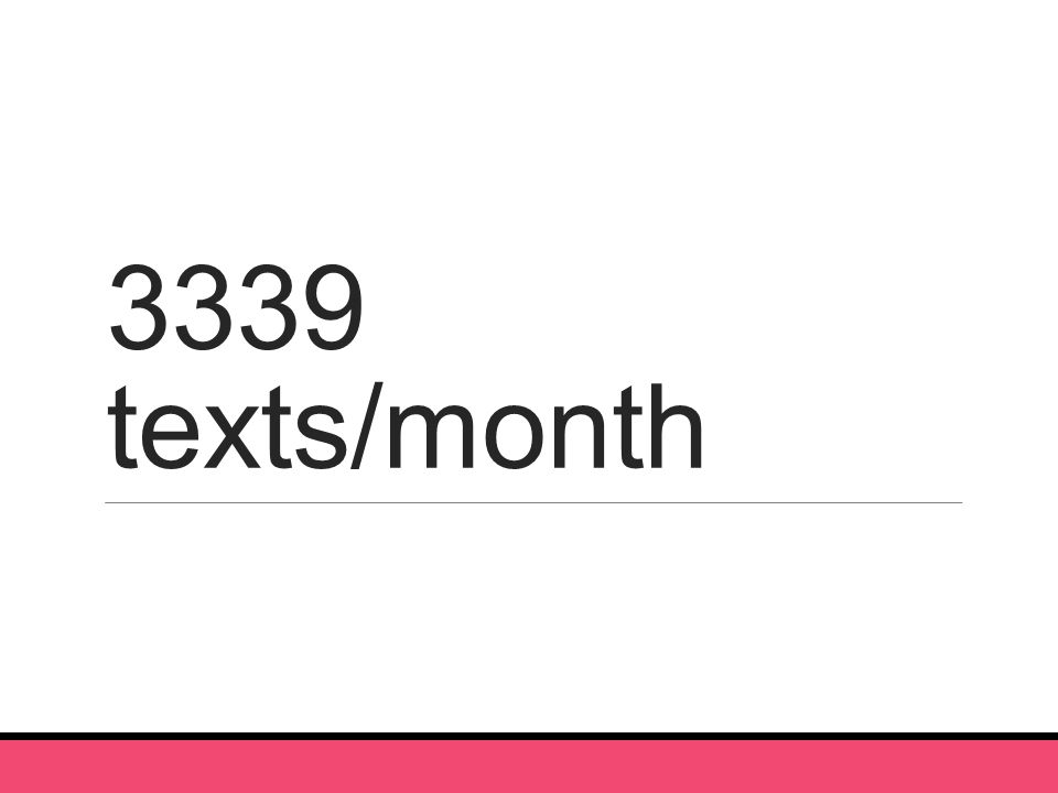 3339 texts/month
