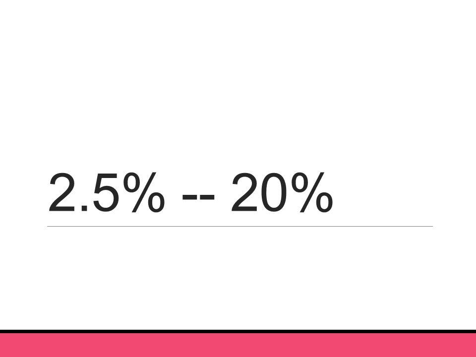 2.5% -- 20%