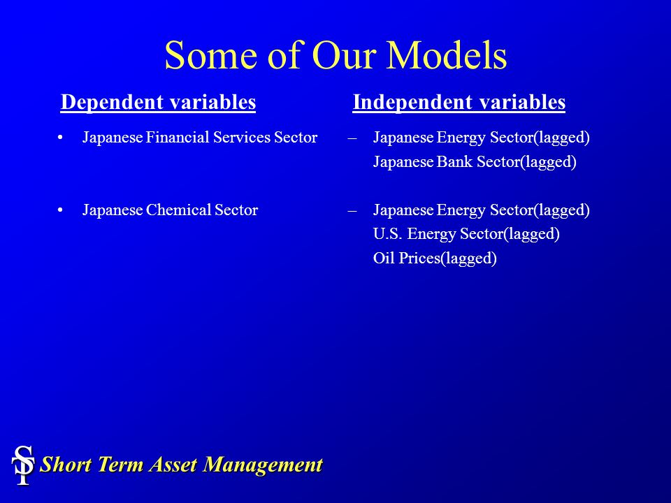 Short Term Asset Management TS Some of Our Models Japanese Financial Services Sector Japanese Chemical Sector –Japanese Energy Sector(lagged) Japanese Bank Sector(lagged) –Japanese Energy Sector(lagged) U.S.
