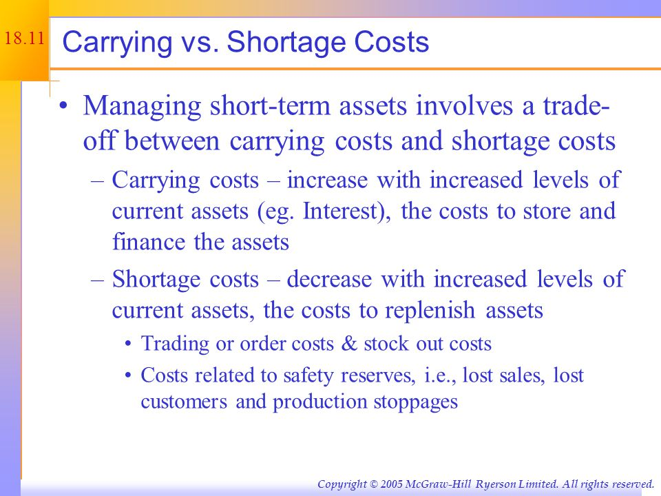 18.11 Copyright © 2005 McGraw-Hill Ryerson Limited. All rights reserved. Carrying vs. Shortage Costs Managing short-term assets involves a trade- off