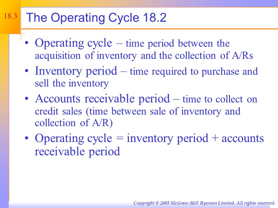 18.3 Copyright © 2005 McGraw-Hill Ryerson Limited. All rights reserved. The Operating Cycle 18.2 Operating cycle – time period between the acquisition
