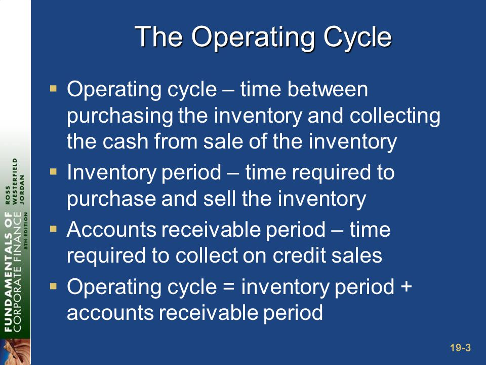 19-3 The Operating Cycle  Operating cycle – time between purchasing the inventory and collecting the cash from sale of the inventory  Inventory period – time required to purchase and sell the inventory  Accounts receivable period – time required to collect on credit sales  Operating cycle = inventory period + accounts receivable period