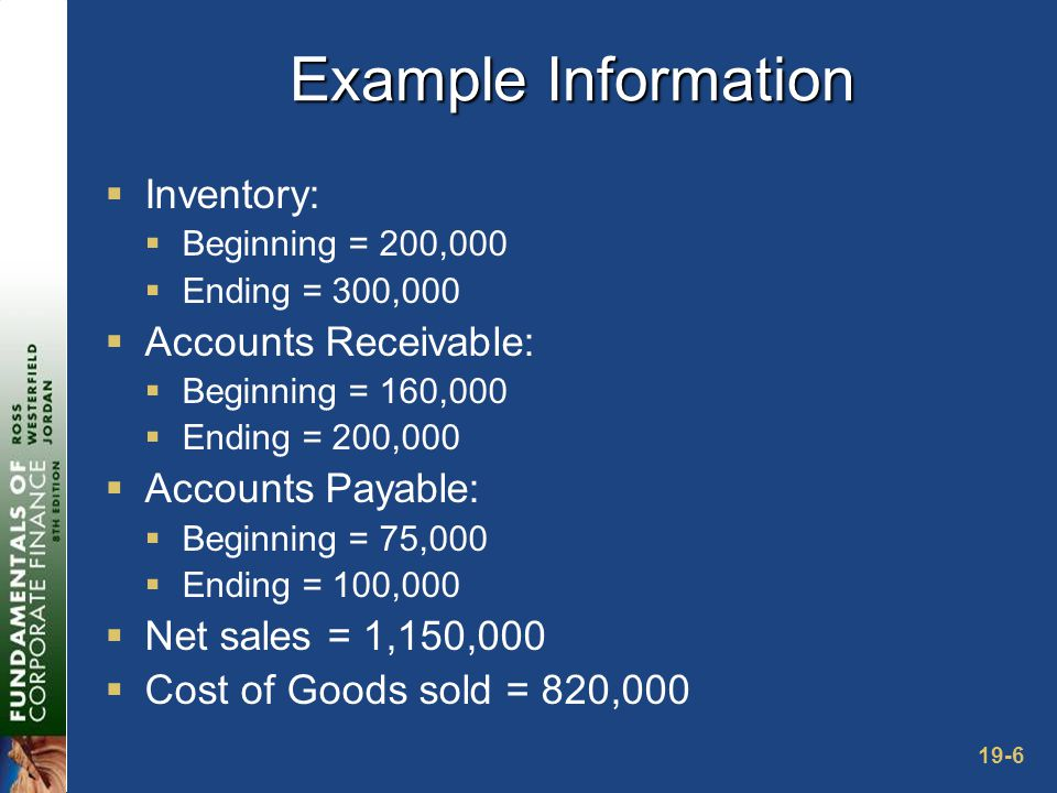 19-6 Example Information  Inventory:  Beginning = 200,000  Ending = 300,000  Accounts Receivable:  Beginning = 160,000  Ending = 200,000  Accounts Payable:  Beginning = 75,000  Ending = 100,000  Net sales = 1,150,000  Cost of Goods sold = 820,000