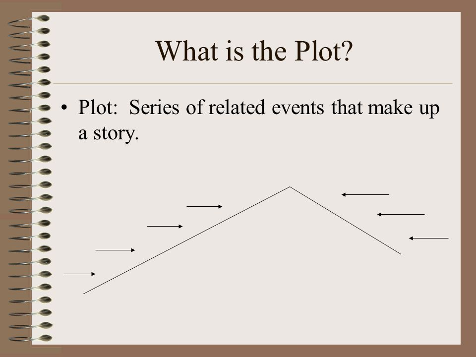 What is the Plot? Plot: Series of related events that make up a story.