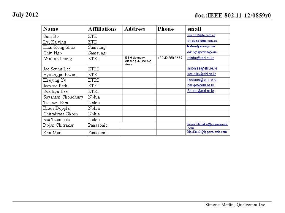 doc.:IEEE 802.11-12/0859r0 July 2012 Simone Merlin, Qualcomm Inc