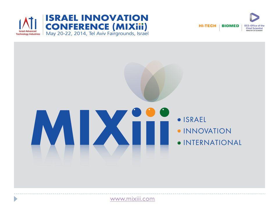www.mixiii.com