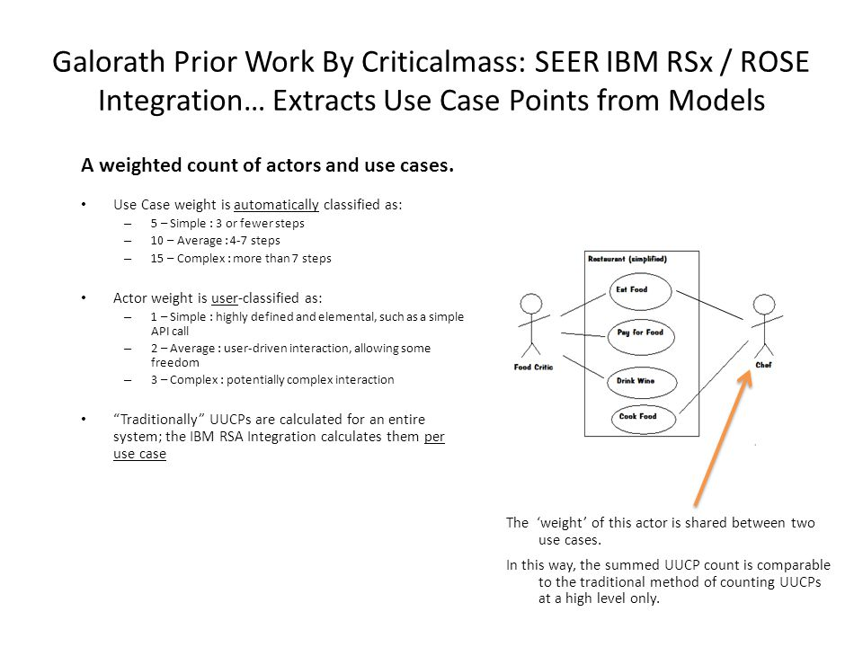 Galorath Prior Work By Criticalmass: SEER IBM RSx / ROSE Integration… Extracts Use Case Points from Models A weighted count of actors and use cases.