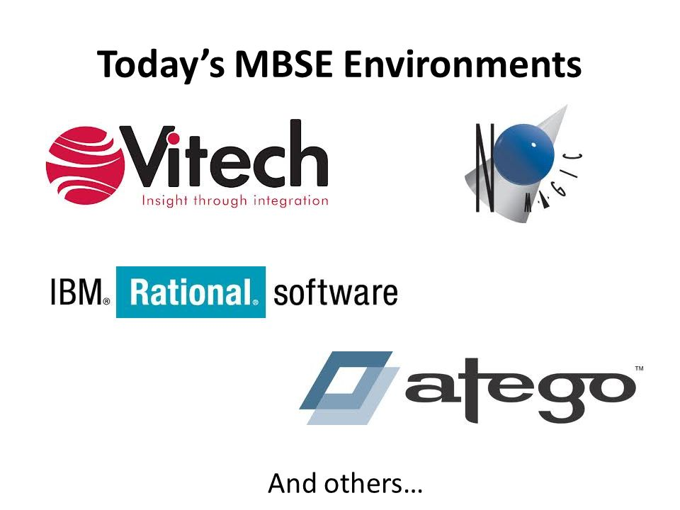 Today's MBSE Environments And others…