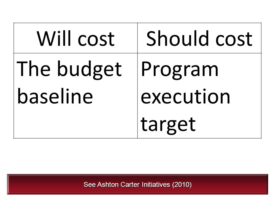 Will costShould cost The budget baseline Program execution target See Ashton Carter Initiatives (2010)