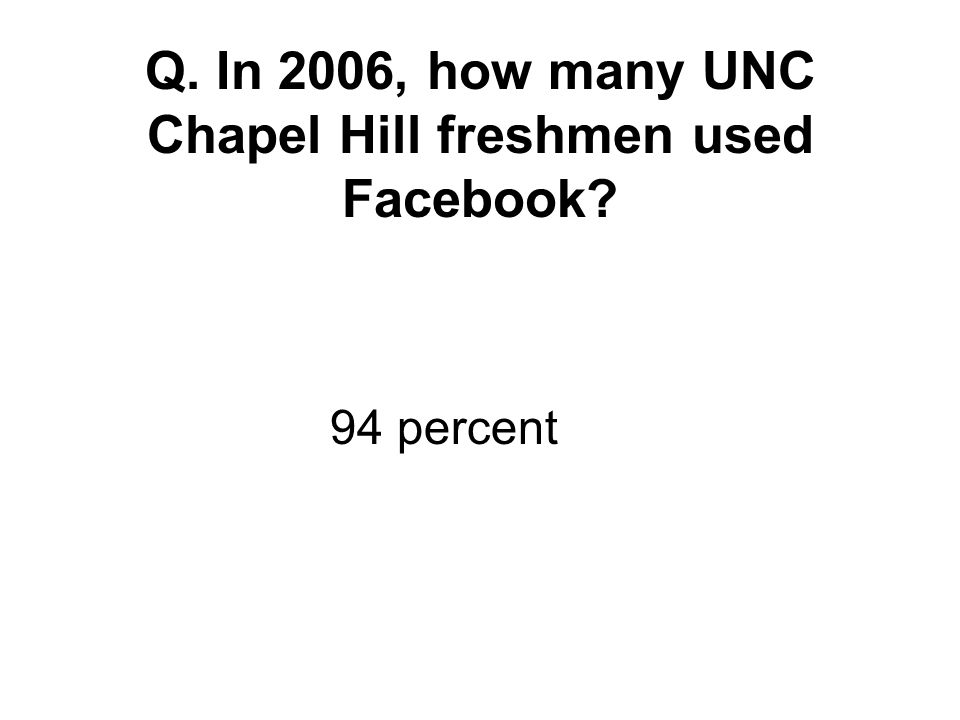 Q. In 2005, what percentage of UNC Chapel Hill freshmen used Facebook? 88 percent