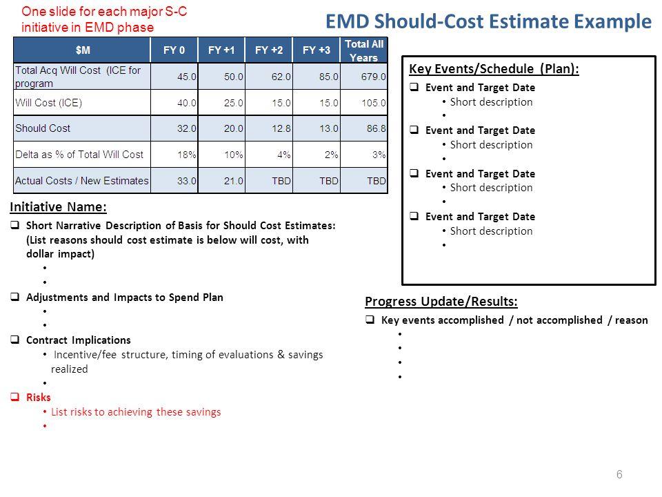 EMD Should-Cost Estimate Example Initiative Name:  Short Narrative Description of Basis for Should Cost Estimates: (List reasons should cost estimate