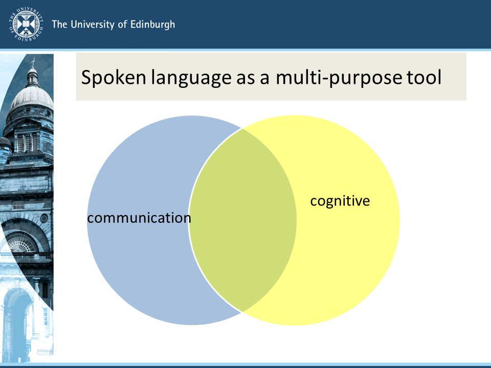 Spoken language as a multi-purpose tool communication cognitive