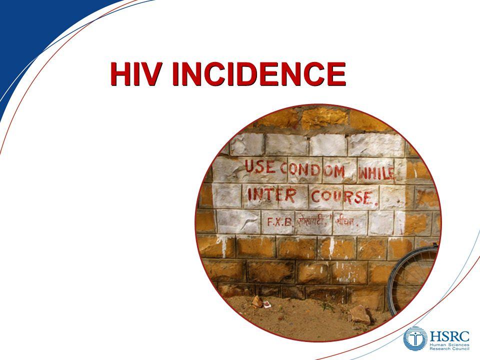 HIV INCIDENCE