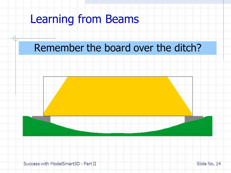 Success with ModelSmart3D - Part II Slide No. 13 Really Huge Gaps.