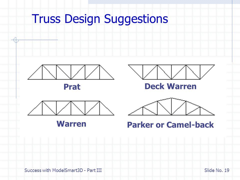 Success with ModelSmart3D - Part III Slide No. 18 Identifying Possible Bridge Shapes A C E G B D F H